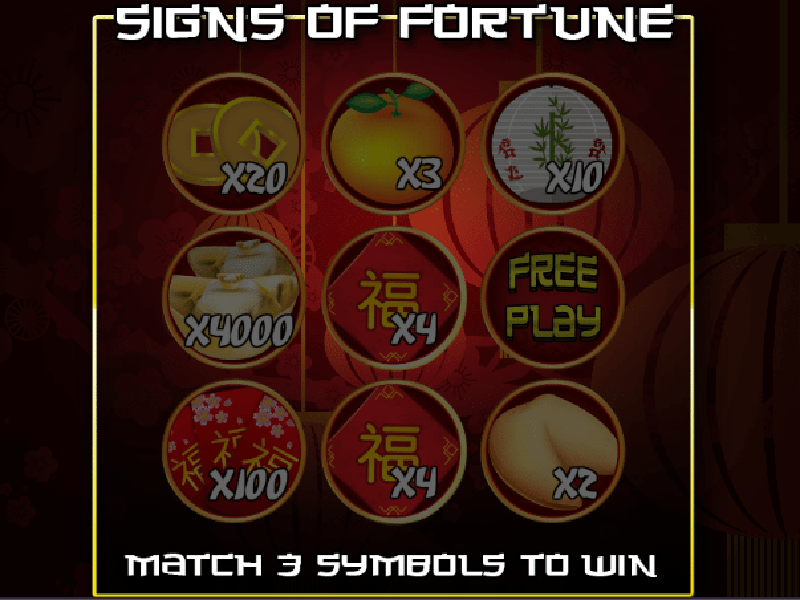 Signs Of Fortune Slot