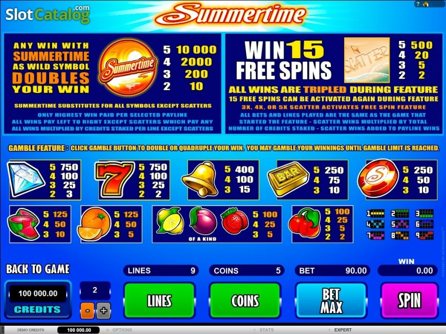Summertime slot