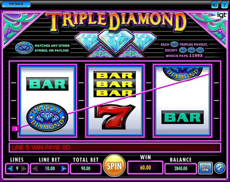 Play Slot For Free